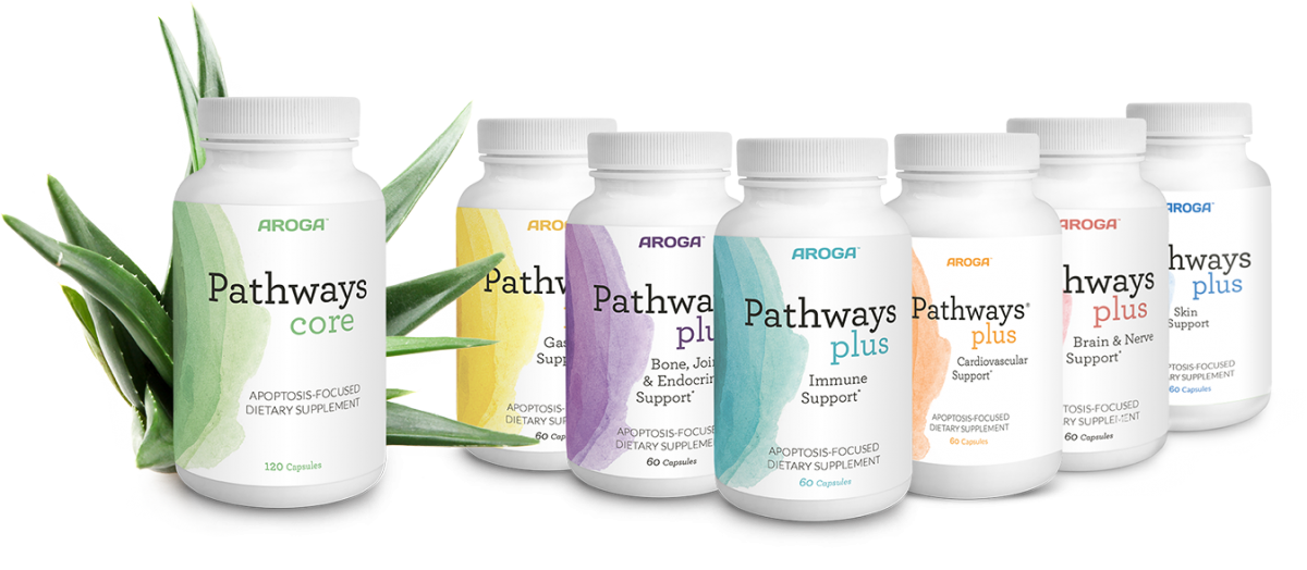 Pathways Core products