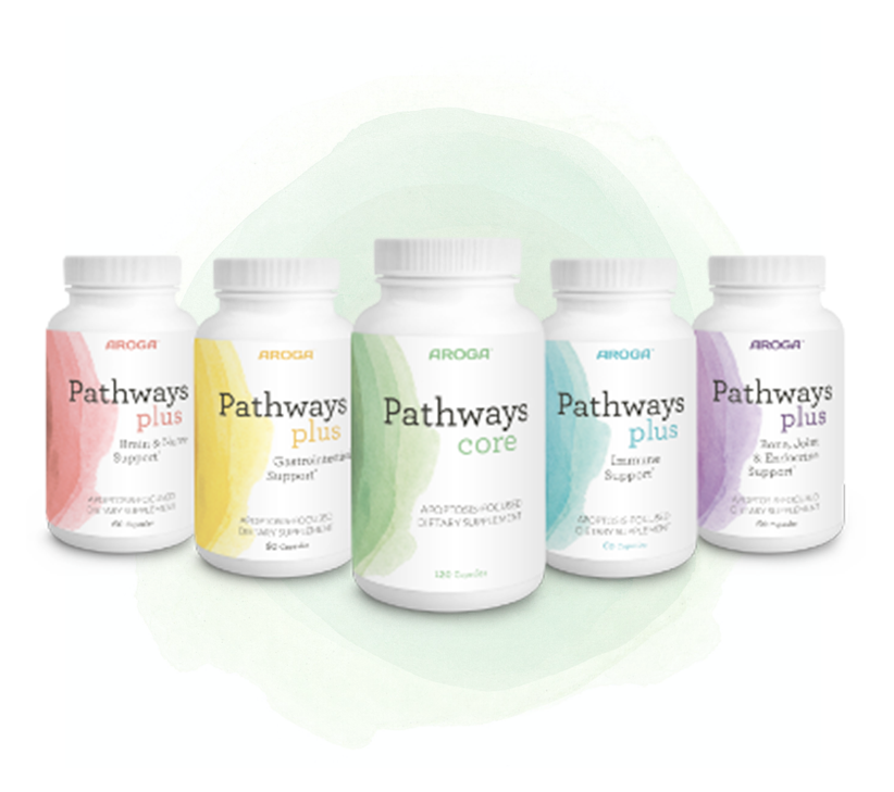 Pathways products