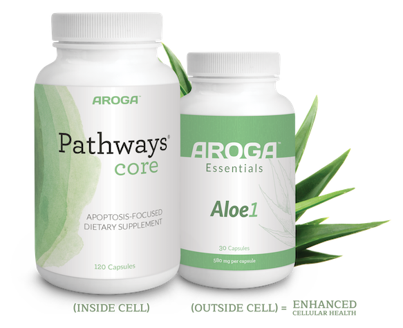 Aroga Pathways Core with Aloe1 bottle